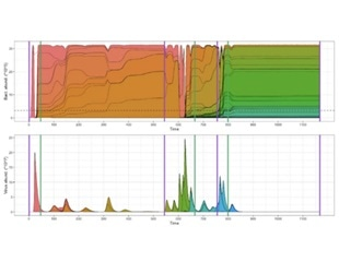 Study explores the impact of microbial immune diversity on dynamics of host-virus interactions