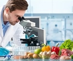 What is Food Microbiology?