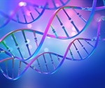 Study shed light on how genes affect the risk for coronary artery disease