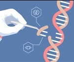 Advancements in Genome Editing