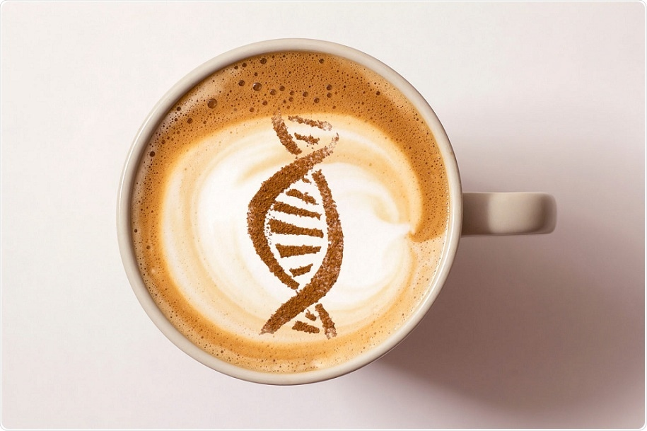 Statistics used to find how genetics and environment together influence coffee intake