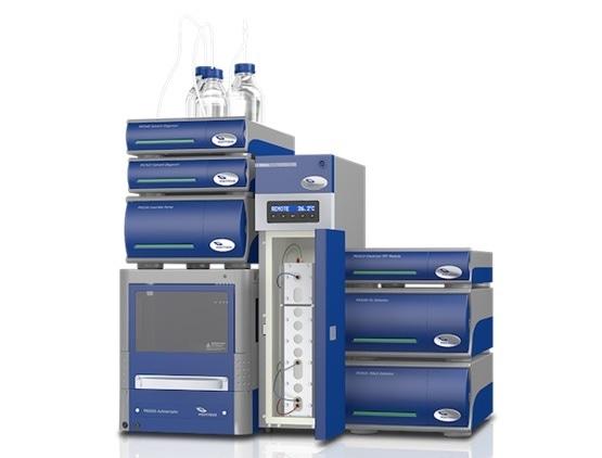 No fuss technique for accurate characterization of gluten protein