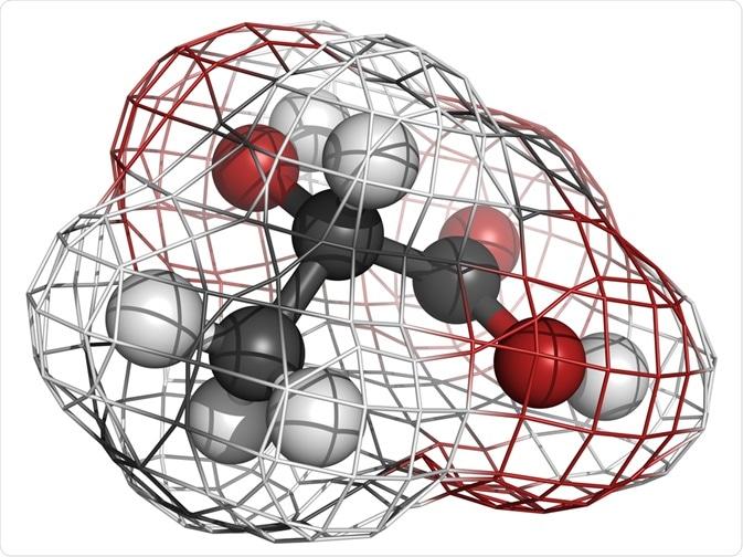 Lactic Acid Chiral Molecule