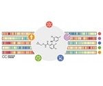 Innovative tool to speed up the drug discovery process