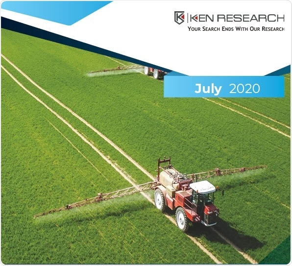 New report provides comprehensive analysis of US agrochemical market to 2025