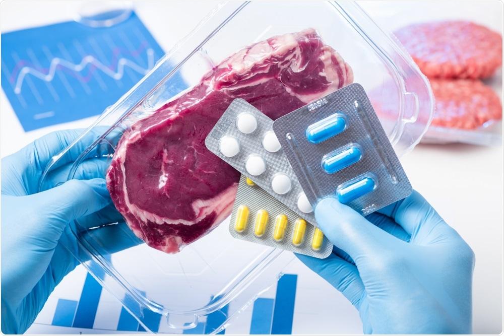 Antibiotic Use on Meat