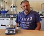 Asynt introduces new, high quality 8-position parallel reaction station