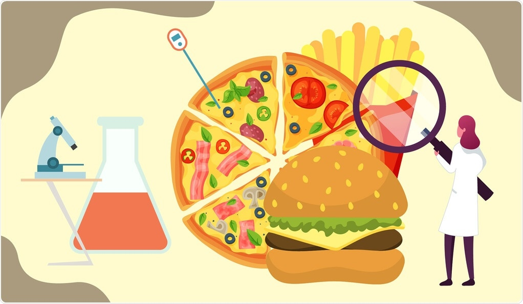 Exaggerated activation of food quality control system may explain the rising food allergies