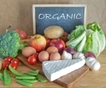 What are the Health Benefits of Organic Food?