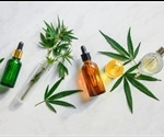 How do you Profile Cannabinoids?