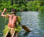 Indigenous Technology and Climate Change