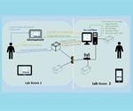 Network enabled remote sample management