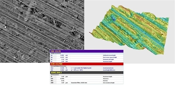3D surface roughness of a worn metal surface.