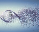 Genomics vs Genetics
