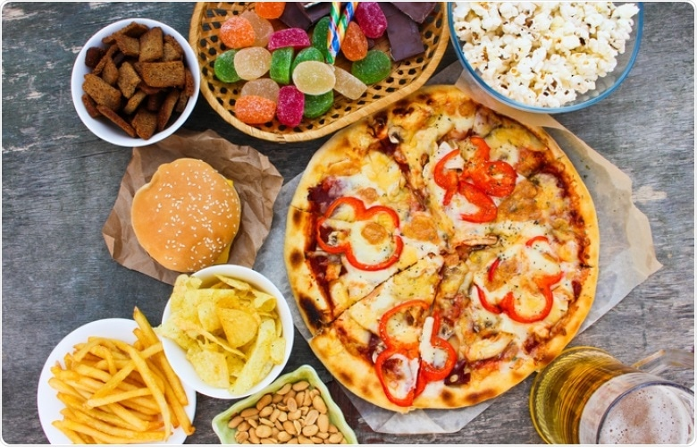 Lowering apolipoprotein CIII levels can prevent deleterious effects of a high-fat diet