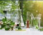Drug Discovery in Plants