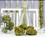 Measuring Heavy Metals in Cannabis