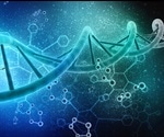 """Expansion Hunter"" approach can detect DNA errors"