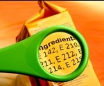 Chemistry of Food Additives and Preservatives