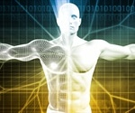 The Future of Epigenetics