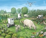 A new article suggests robotic-based farming relies on current choices to determine whether the future is a utopia or a dystopia