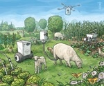 Are farm robots the future of agriculture?