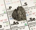 Researchers propose the use of root exudates to rejuvenate arsenic-contaminated soil
