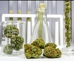 The Importance of Measuring Contaminants in Cannabis