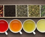 A faster and greener method for analysing xanthine content in commercial tea brands