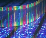 Online tool to refine results from RNA sequencing from clinically accessible tissues