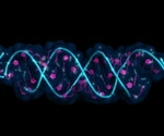 Epigenetics in Neurobiology
