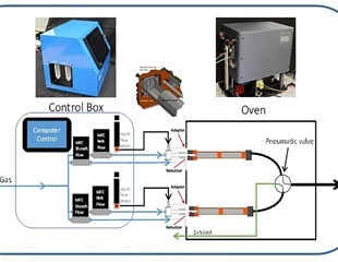 Developing a Trace Vapor Generator for Explosives and Narcotics